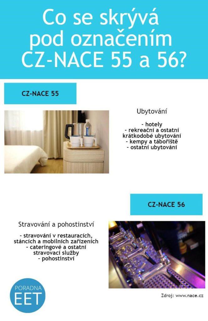 cz-nace