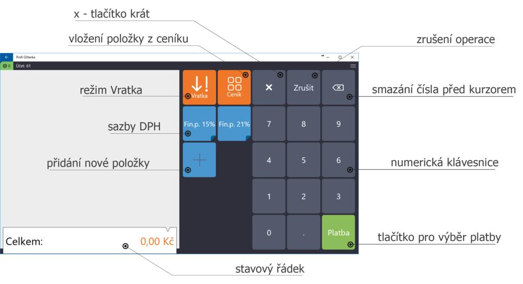 Na základní klávesnici Profi Účtenky najdete vše potřebné.