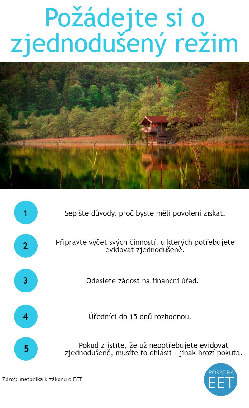 zjednoduseny_prijem